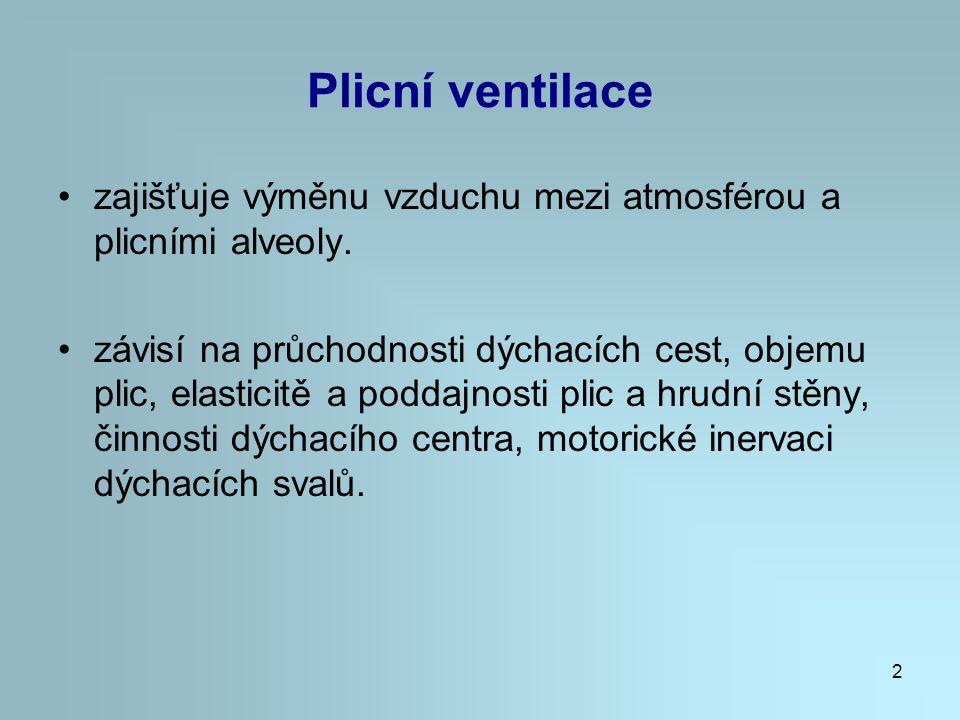 2 Plicní ventilace zajišťuje výměnu vzduchu mezi atmosférou a plicními alveoly. závisí na průchodnosti dýchacích cest, objemu plic, elasticitě a podda