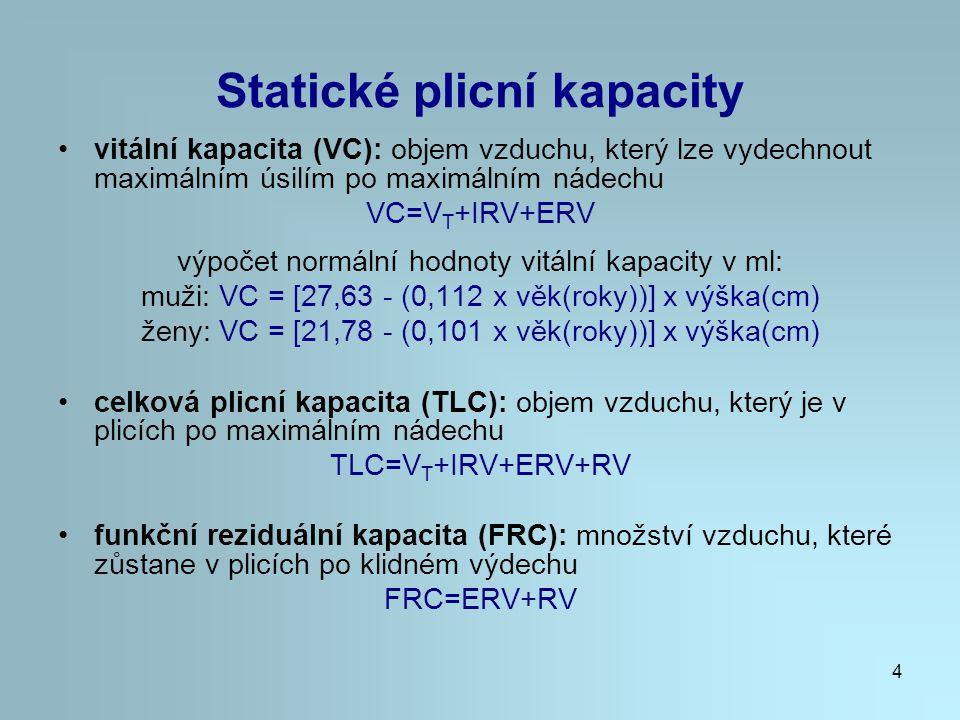 5 Dynamické plicní objemy jednovteřinová vitální kapacita (FEV1): objem vzduchu vydechnutý za první vteřinu usilovného výdechu po maximálním nádechu FEV1% (Tieffeneaův index): jednovteřinová vitální kapacita vyjádřená jako podíl z vitální kapacity FEV1% = (FEV1 / VC) x 100 %normální hodnota: 80 % minutová plicní ventilace = 8 l: množství vzduchu vydechnuté z plic během 1 minuty klidného dýchání minutová alveolární ventilace: minutová ventilace zmenšená o minutovou ventilaci mrtvého prostoru maximální minutová ventilace (MVV): maximální množství vzduchu vydechnuté z plic během 1 minuty usilovného dýchání nepřímý výpočet: MVV = VC x 30 dechů/min Výpočet normálních hodnot v l: muži: MVV = [86,5 – (0,522 x věk(roky))] x povrch těla(m 2 ) ženy: MVV = [71,3 – (0,474 x věk(roky))] x povrch těla(m 2 )