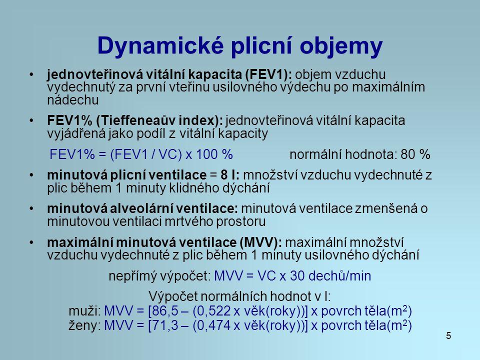 5 Dynamické plicní objemy jednovteřinová vitální kapacita (FEV1): objem vzduchu vydechnutý za první vteřinu usilovného výdechu po maximálním nádechu F