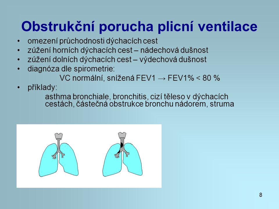 9 Obstrukční porucha plicní ventilace