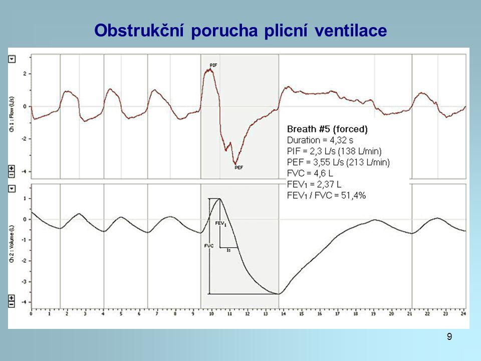 10 omezení plicní kapacity diagnóza dle spirometrie: VC snížená (za patologické je považováno snížení pod 80 % normy), FEV1% často > 80 % příklady: stav po resekci plíce, atelektáza, pneumothorax, hydrothorax, plicní fibróza, deformity hrudníku, porucha dýchacích svalů, jejich inervace nebo funkce nervosvalové ploténky, plicní edém, pneumonie, Restrikční porucha plicní ventilace