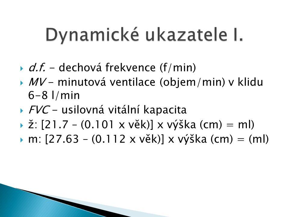  d.f. - dechová frekvence (f/min)  MV - minutová ventilace (objem/min) v klidu 6-8 l/min  FVC - usilovná vitální kapacita  ž: [21.7 – (0.101 x věk