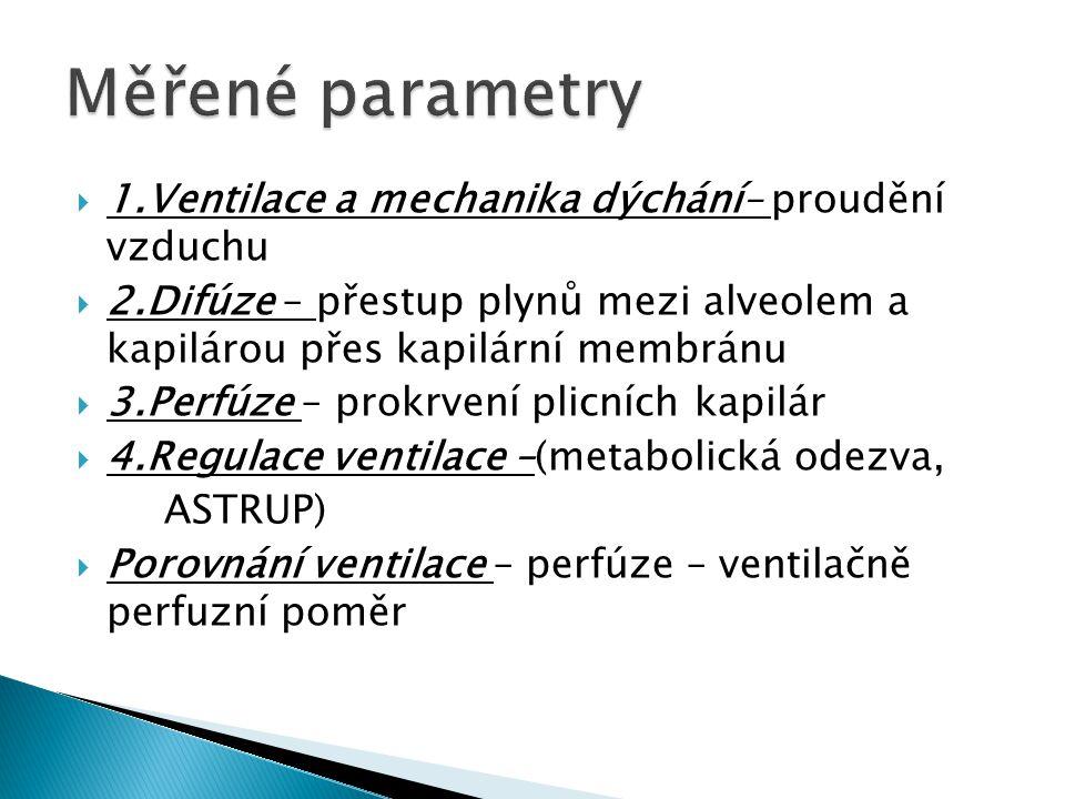  Perfúzní scintigrafie – radioaktivní partikule aplikované i.v.
