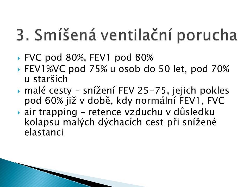  FVC pod 80%, FEV1 pod 80%  FEV1%VC pod 75% u osob do 50 let, pod 70% u starších  malé cesty – snížení FEV 25-75, jejich pokles pod 60% již v době,