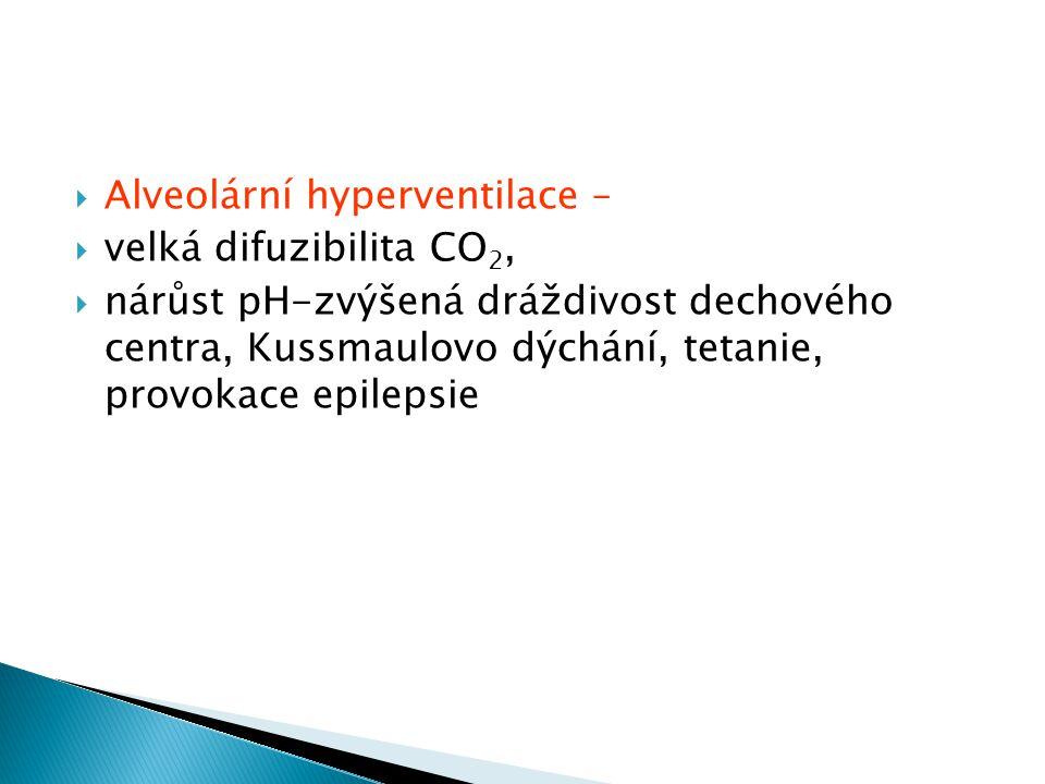  Alveolární hyperventilace –  velká difuzibilita CO 2,  nárůst pH-zvýšená dráždivost dechového centra, Kussmaulovo dýchání, tetanie, provokace epil