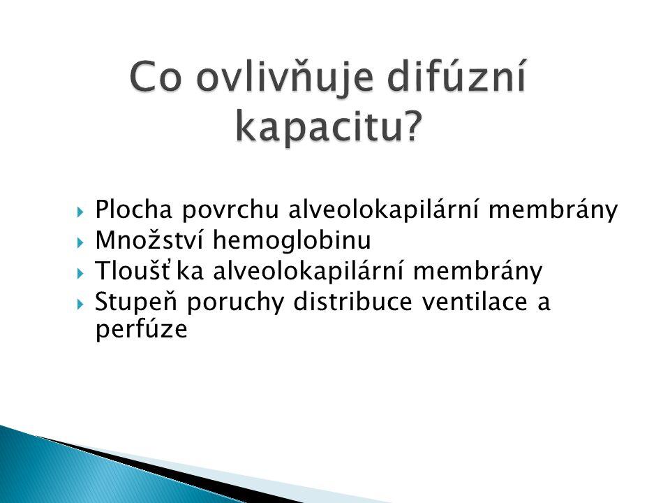  Plocha povrchu alveolokapilární membrány  Množství hemoglobinu  Tloušťka alveolokapilární membrány  Stupeň poruchy distribuce ventilace a perfúze