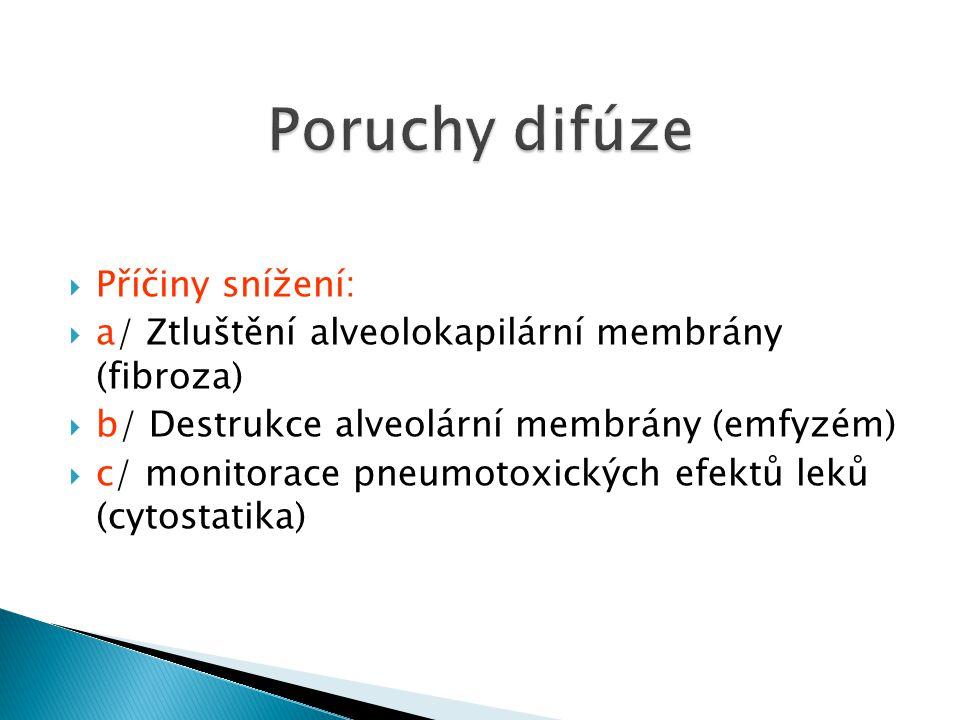  Příčiny snížení:  a/ Ztluštění alveolokapilární membrány (fibroza)  b/ Destrukce alveolární membrány (emfyzém)  c/ monitorace pneumotoxických efe