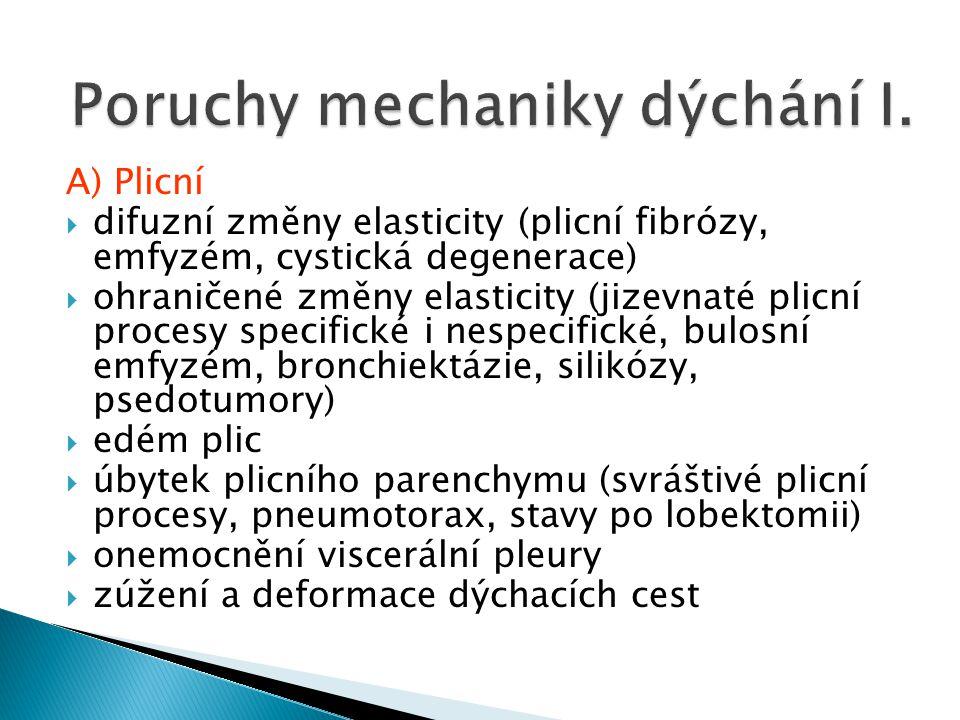 A) Plicní  difuzní změny elasticity (plicní fibrózy, emfyzém, cystická degenerace)  ohraničené změny elasticity (jizevnaté plicní procesy specifické