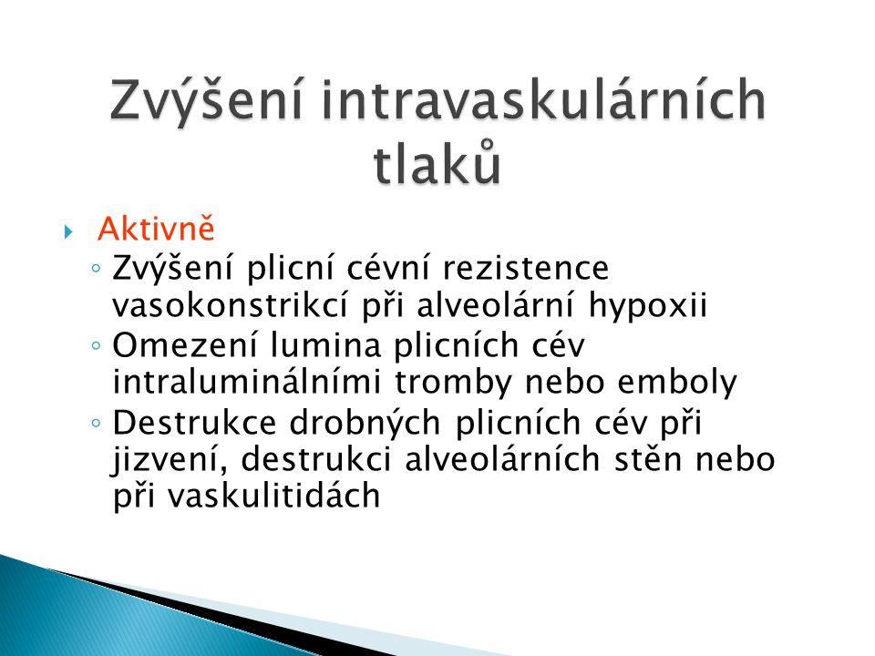  Aktivně ◦ Zvýšení plicní cévní rezistence vasokonstrikcí při alveolární hypoxii ◦ Omezení lumina plicních cév intraluminálními tromby nebo emboly ◦