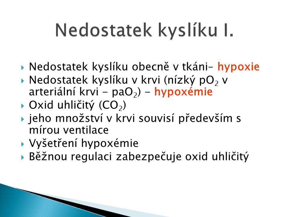  Nedostatek kyslíku obecně v tkáni– hypoxie  Nedostatek kyslíku v krvi (nízký pO 2 v arteriální krvi - paO 2 ) - hypoxémie  Oxid uhličitý (CO 2 ) 