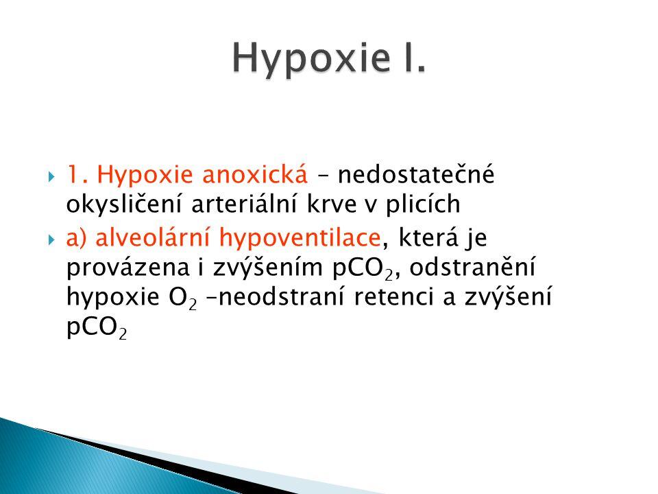  1. Hypoxie anoxická – nedostatečné okysličení arteriální krve v plicích  a) alveolární hypoventilace, která je provázena i zvýšením pCO 2, odstraně