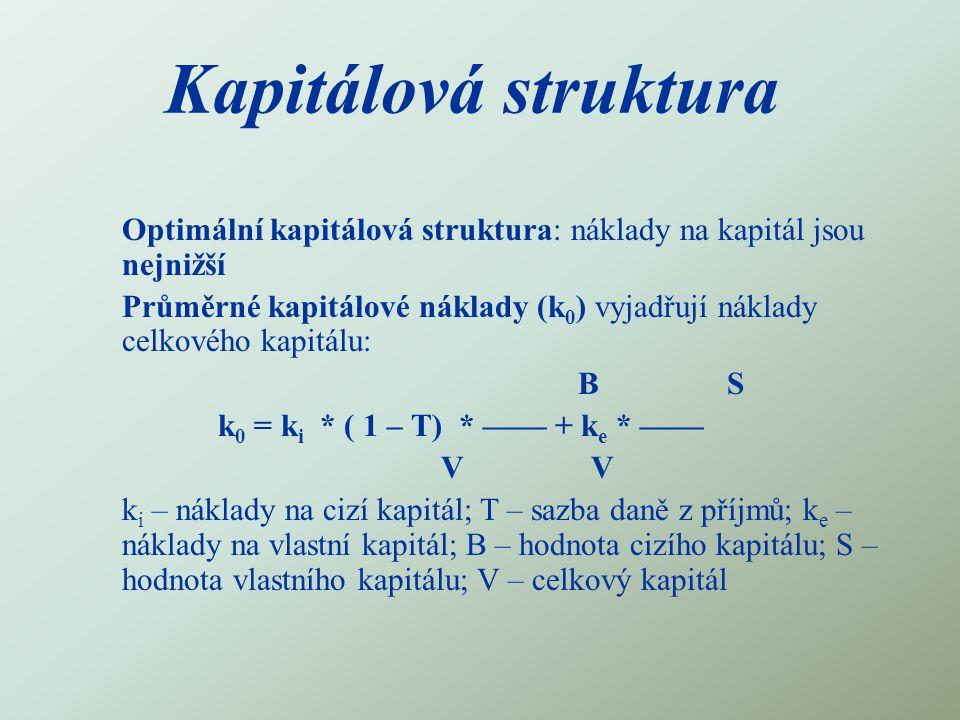 Kapitálová struktura Optimální kapitálová struktura: náklady na kapitál jsou nejnižší Průměrné kapitálové náklady (k 0 ) vyjadřují náklady celkového kapitálu: B S k 0 = k i * ( 1 – T) * —— + k e * —— V V k i – náklady na cizí kapitál; T – sazba daně z příjmů; k e – náklady na vlastní kapitál; B – hodnota cizího kapitálu; S – hodnota vlastního kapitálu; V – celkový kapitál