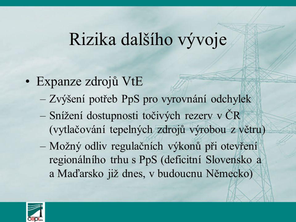 Rizika dalšího vývoje Expanze zdrojů VtE –Zvýšení potřeb PpS pro vyrovnání odchylek –Snížení dostupnosti točivých rezerv v ČR (vytlačování tepelných zdrojů výrobou z větru) –Možný odliv regulačních výkonů při otevření regionálního trhu s PpS (deficitní Slovensko a a Maďarsko již dnes, v budoucnu Německo)