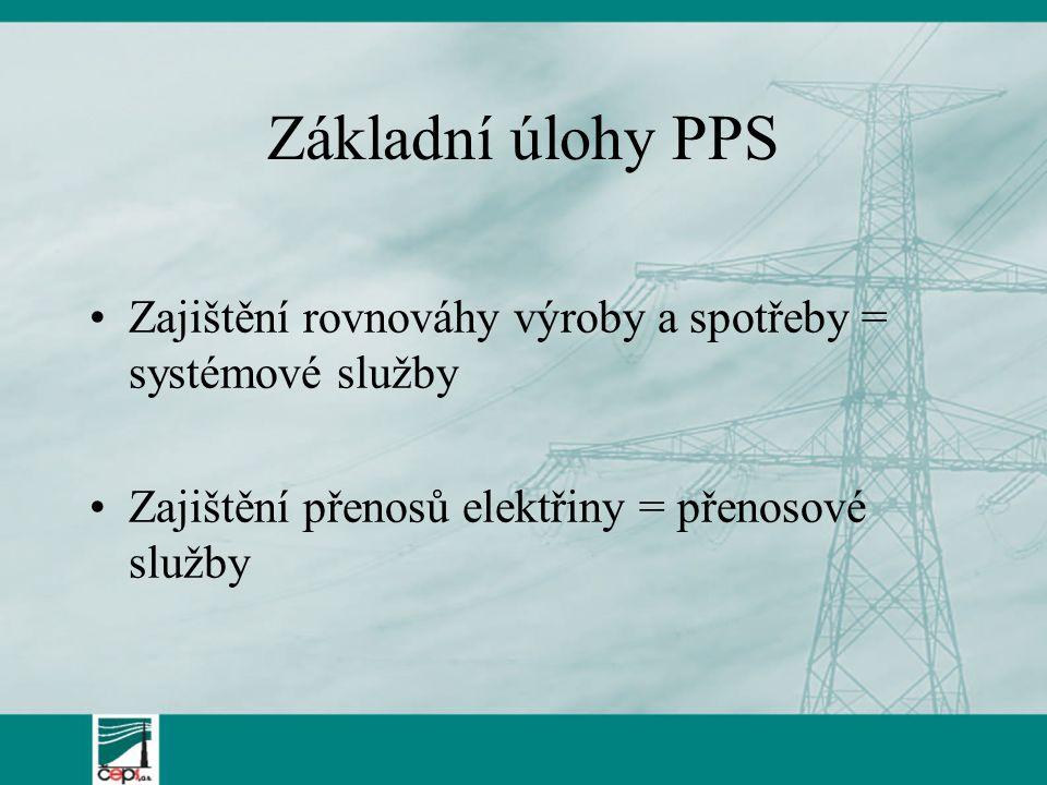 Základní úlohy PPS Zajištění rovnováhy výroby a spotřeby = systémové služby Zajištění přenosů elektřiny = přenosové služby