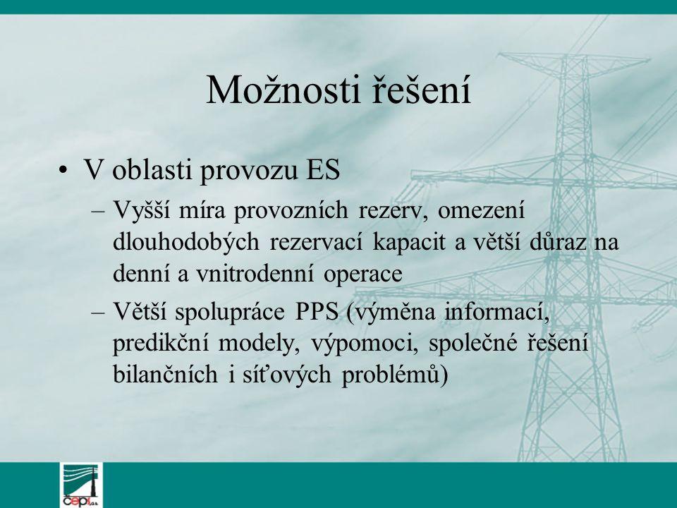 Možnosti řešení V oblasti provozu ES –Vyšší míra provozních rezerv, omezení dlouhodobých rezervací kapacit a větší důraz na denní a vnitrodenní operace –Větší spolupráce PPS (výměna informací, predikční modely, výpomoci, společné řešení bilančních i síťových problémů)