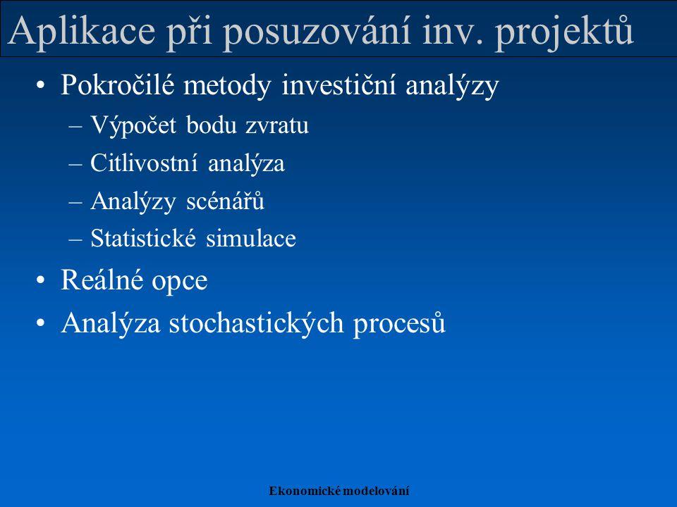 Ekonomické modelování Aplikace při posuzování inv. projektů Pokročilé metody investiční analýzy –Výpočet bodu zvratu –Citlivostní analýza –Analýzy scé