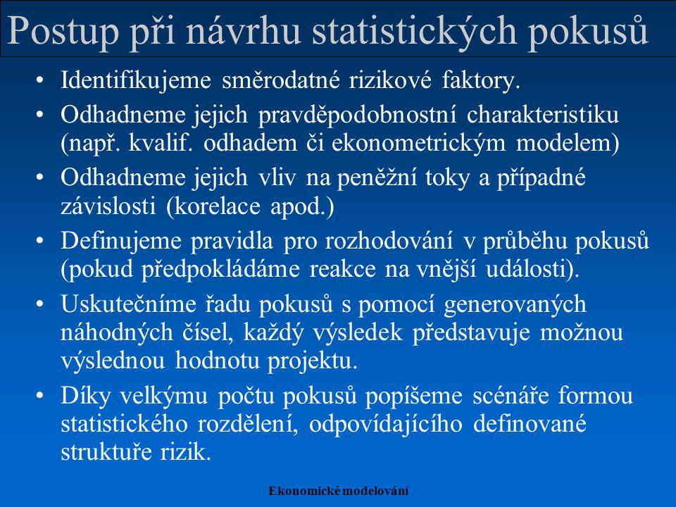 Ekonomické modelování Postup při návrhu statistických pokusů Identifikujeme směrodatné rizikové faktory. Odhadneme jejich pravděpodobnostní charakteri