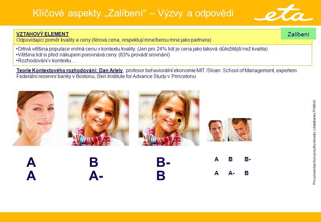 """ABB- Klíčové aspekty """"Zalíbení"""" – Výzvy a odpovědi VZTAHOVÝ ELEMENT Odpovídající poměr kvality a ceny (férová cena, respektují mne/berou mne jako part"""
