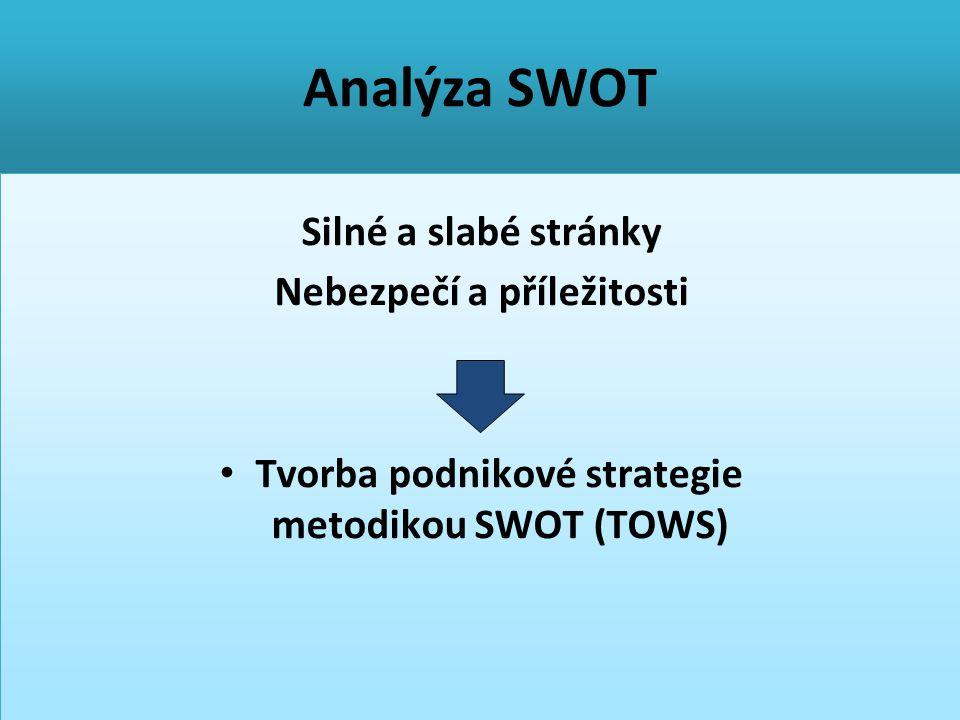 Analýza SWOT Silné a slabé stránky Nebezpečí a příležitosti Tvorba podnikové strategie metodikou SWOT (TOWS)