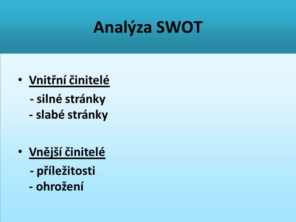 Analýza SWOT Vnitřní činitelé - silné stránky - slabé stránky Vnější činitelé - příležitosti - ohrožení