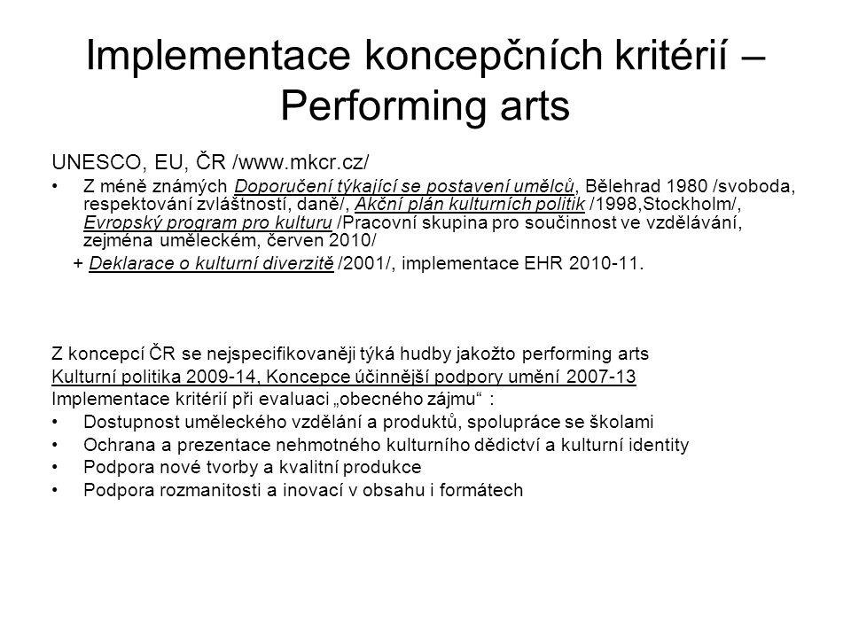 Implementace koncepčních kritérií – Performing arts UNESCO, EU, ČR /www.mkcr.cz/ Z méně známých Doporučení týkající se postavení umělců, Bělehrad 1980