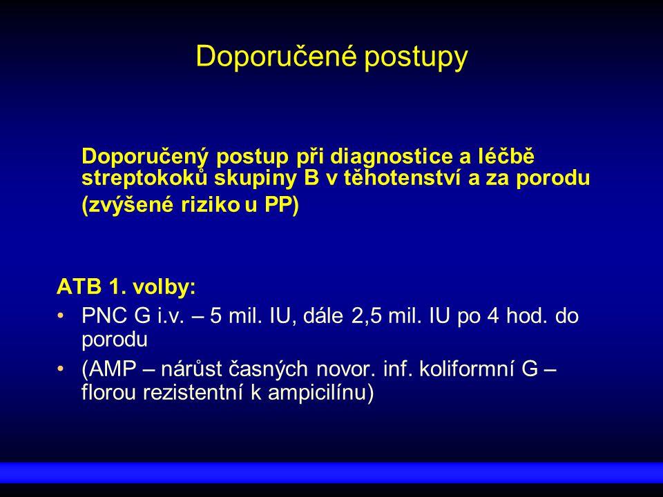 Doporučené postupy Doporučený postup při diagnostice a léčbě streptokoků skupiny B v těhotenství a za porodu (zvýšené riziko u PP) ATB 1. volby: PNC G