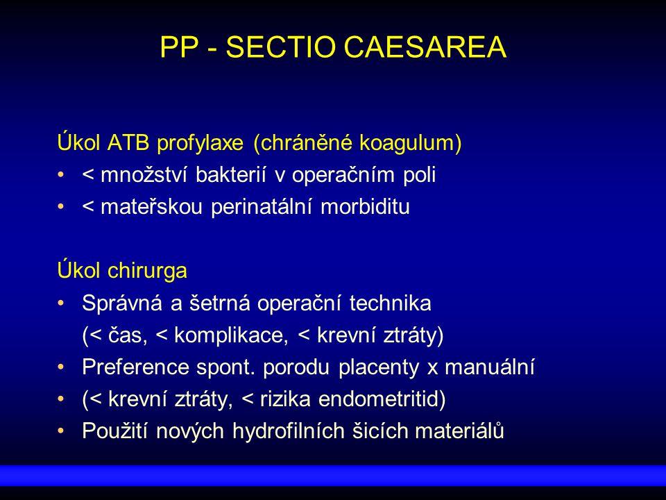 PP - SECTIO CAESAREA Úkol ATB profylaxe (chráněné koagulum) < množství bakterií v operačním poli < mateřskou perinatální morbiditu Úkol chirurga Správ