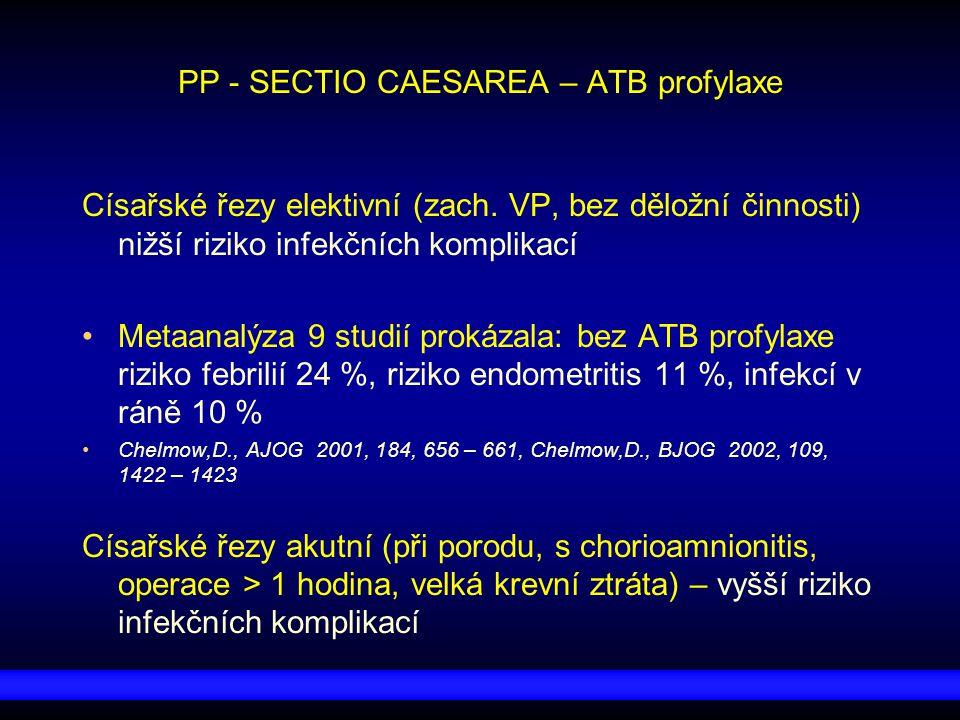 PP - SECTIO CAESAREA – ATB profylaxe Císařské řezy elektivní (zach. VP, bez děložní činnosti) nižší riziko infekčních komplikací Metaanalýza 9 studií