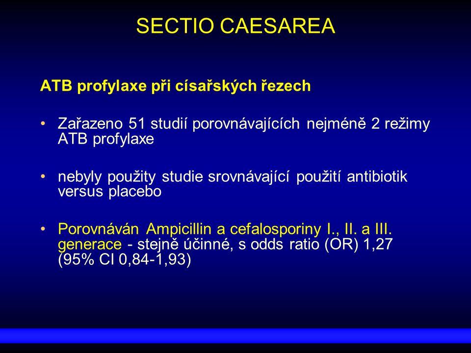 SECTIO CAESAREA ATB profylaxe při císařských řezech Zařazeno 51 studií porovnávajících nejméně 2 režimy ATB profylaxe nebyly použity studie srovnávají