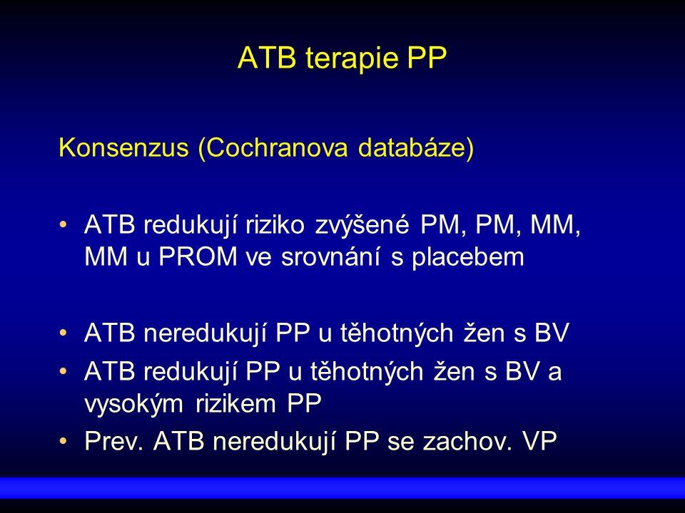 ATB terapie PP Konsenzus (Cochranova databáze) ATB redukují riziko zvýšené PM, PM, MM, MM u PROM ve srovnání s placebem ATB neredukují PP u těhotných