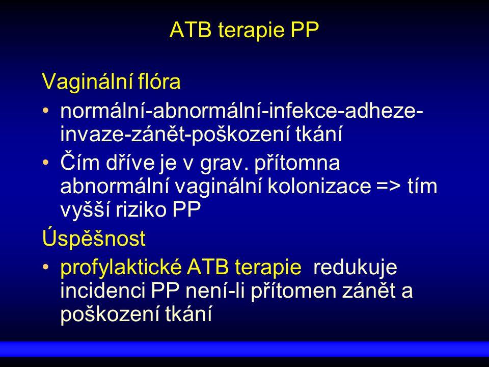 ATB terapie PP Vaginální flóra normální-abnormální-infekce-adheze- invaze-zánět-poškození tkání Čím dříve je v grav. přítomna abnormální vaginální kol