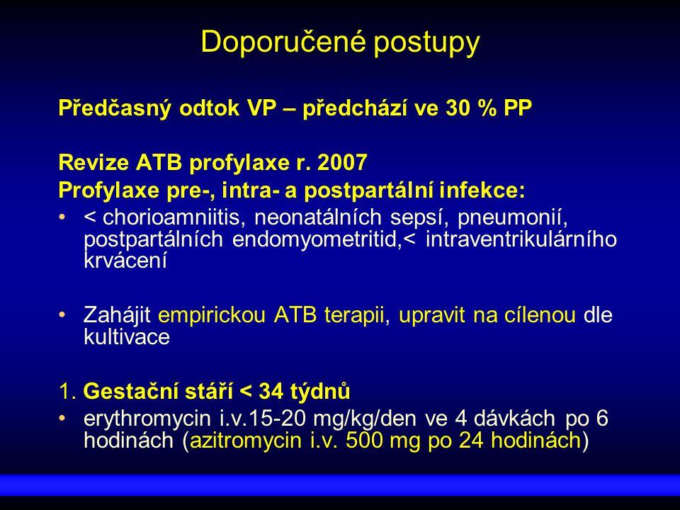 Doporučené postupy Předčasný odtok VP – předchází ve 30 % PP Revize ATB profylaxe r. 2007 Profylaxe pre-, intra- a postpartální infekce: < chorioamnii