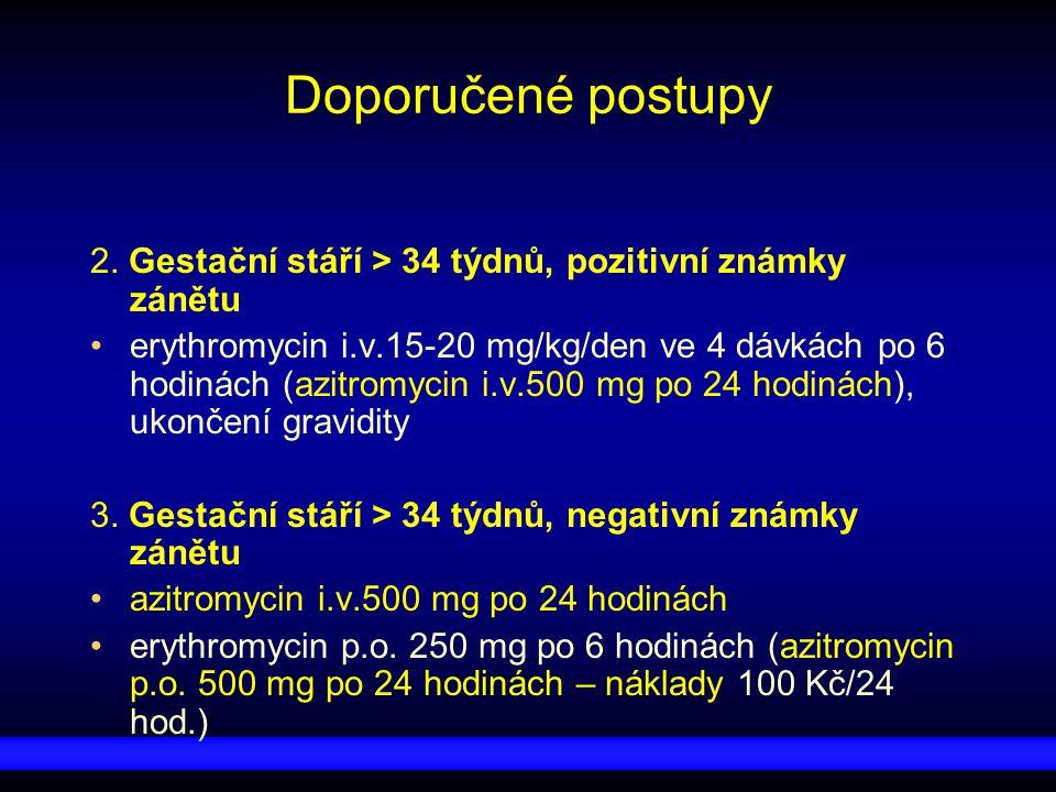 Doporučené postupy 2. Gestační stáří > 34 týdnů, pozitivní známky zánětu erythromycin i.v.15-20 mg/kg/den ve 4 dávkách po 6 hodinách (azitromycin i.v.