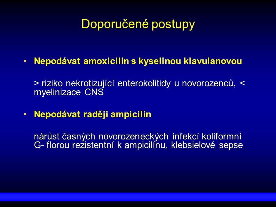 Doporučené postupy Nepodávat cefalosporiny u nosokomiálních kmenů G- bakterií se > výskyt širokospektrých β-laktamáz => rozkládají cefalosporinová ATB všech 3 generací, klebsielové sepse – cefuroxim Makrolidy dlouhodobá aplikace – riziko vývoje sekundární rezistence u stafylokoků