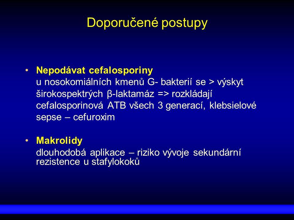 Doporučené postupy Nepodávat cefalosporiny u nosokomiálních kmenů G- bakterií se > výskyt širokospektrých β-laktamáz => rozkládají cefalosporinová ATB