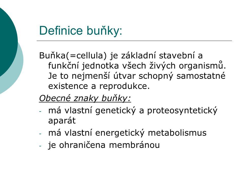 Definice buňky: Buňka(=cellula) je základní stavební a funkční jednotka všech živých organismů. Je to nejmenší útvar schopný samostatné existence a re