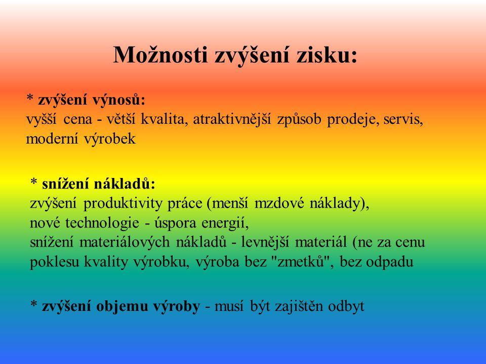Možnosti zvýšení zisku: * snížení nákladů: zvýšení produktivity práce (menší mzdové náklady), nové technologie - úspora energií, snížení materiálových