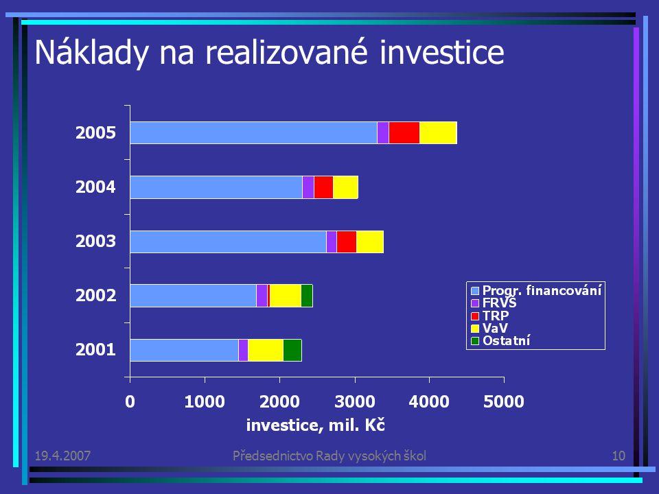 19.4.2007Předsednictvo Rady vysokých škol10 Náklady na realizované investice