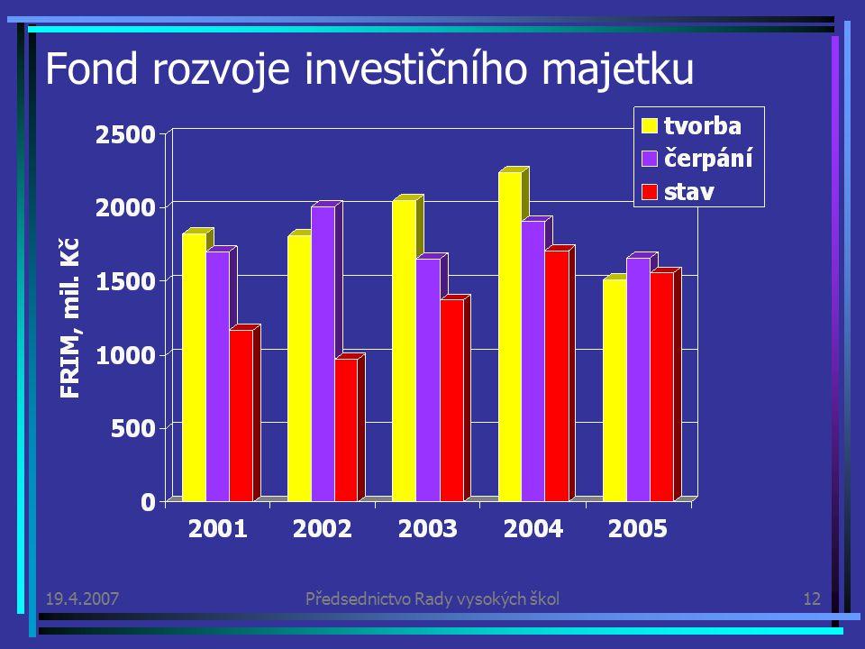 19.4.2007Předsednictvo Rady vysokých škol12 Fond rozvoje investičního majetku