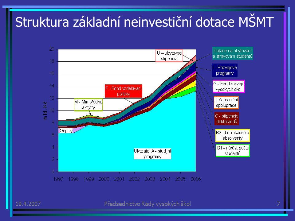 19.4.2007Předsednictvo Rady vysokých škol7 Struktura základní neinvestiční dotace MŠMT