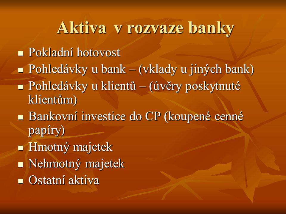Aktiva v rozvaze banky Aktiva v rozvaze banky Pokladní hotovost Pokladní hotovost Pohledávky u bank – (vklady u jiných bank) Pohledávky u bank – (vkla