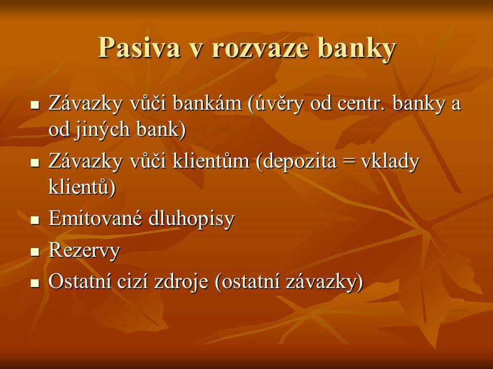 Pasiva v rozvaze banky Závazky vůči bankám (úvěry od centr. banky a od jiných bank) Závazky vůči bankám (úvěry od centr. banky a od jiných bank) Závaz
