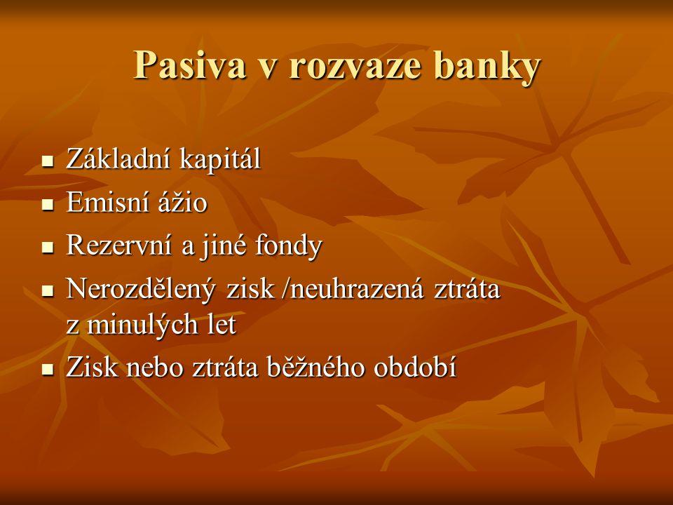 Pasiva v rozvaze banky Základní kapitál Základní kapitál Emisní ážio Emisní ážio Rezervní a jiné fondy Rezervní a jiné fondy Nerozdělený zisk /neuhraz