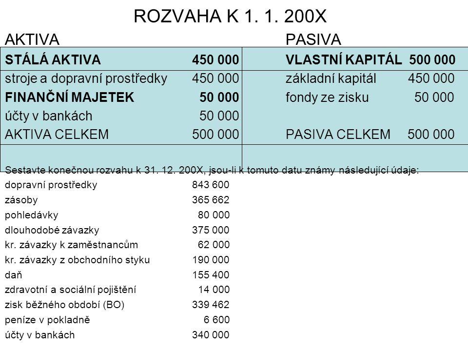 ROZVAHA K 1.1.