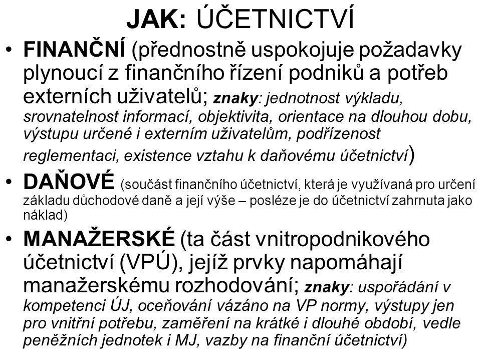 JAK: ÚČETNICTVÍ FINANČNÍ (přednostně uspokojuje požadavky plynoucí z finančního řízení podniků a potřeb externích uživatelů; znaky: jednotnost výkladu, srovnatelnost informací, objektivita, orientace na dlouhou dobu, výstupu určené i externím uživatelům, podřízenost reglementaci, existence vztahu k daňovému účetnictví ) DAŇOVÉ (součást finančního účetnictví, která je využívaná pro určení základu důchodové daně a její výše – posléze je do účetnictví zahrnuta jako náklad) MANAŽERSKÉ (ta část vnitropodnikového účetnictví (VPÚ), jejíž prvky napomáhají manažerskému rozhodování; znaky: uspořádání v kompetenci ÚJ, oceňování vázáno na VP normy, výstupy jen pro vnitřní potřebu, zaměření na krátké i dlouhé období, vedle peněžních jednotek i MJ, vazby na finanční účetnictví)