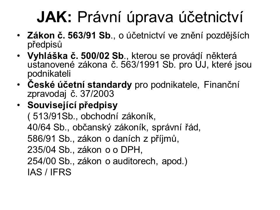 JAK: Právní úprava účetnictví Zákon č.