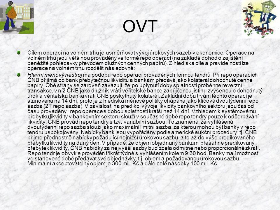 OVT Cílem operací na volném trhu je usměrňovat vývoj úrokových sazeb v ekonomice. Operace na volném trhu jsou většinou prováděny ve formě repo operací