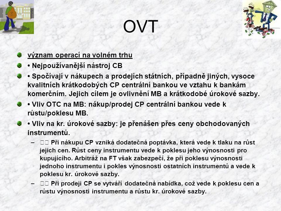 OVT význam operací na volném trhu Nejpoužívanější nástroj CB Spočívají v nákupech a prodejích státních, případně jiných, vysoce kvalitních krátkodobých CP centrální bankou ve vztahu k bankám komerčním.