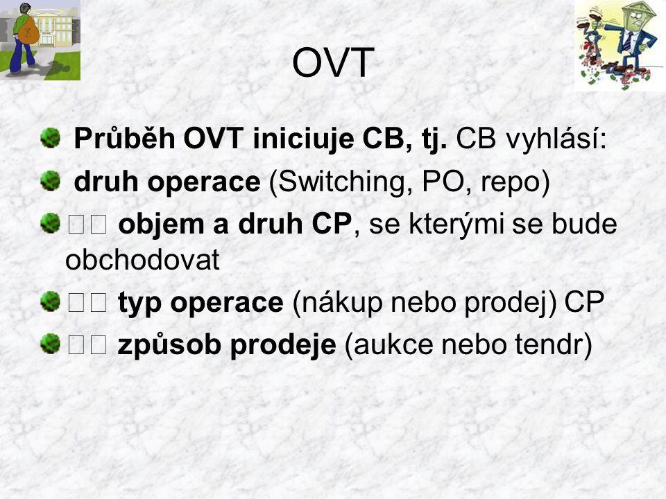 OVT Průběh OVT iniciuje CB, tj. CB vyhlásí: druh operace (Switching, PO, repo) objem a druh CP, se kterými se bude obchodovat typ operace (nákup nebo