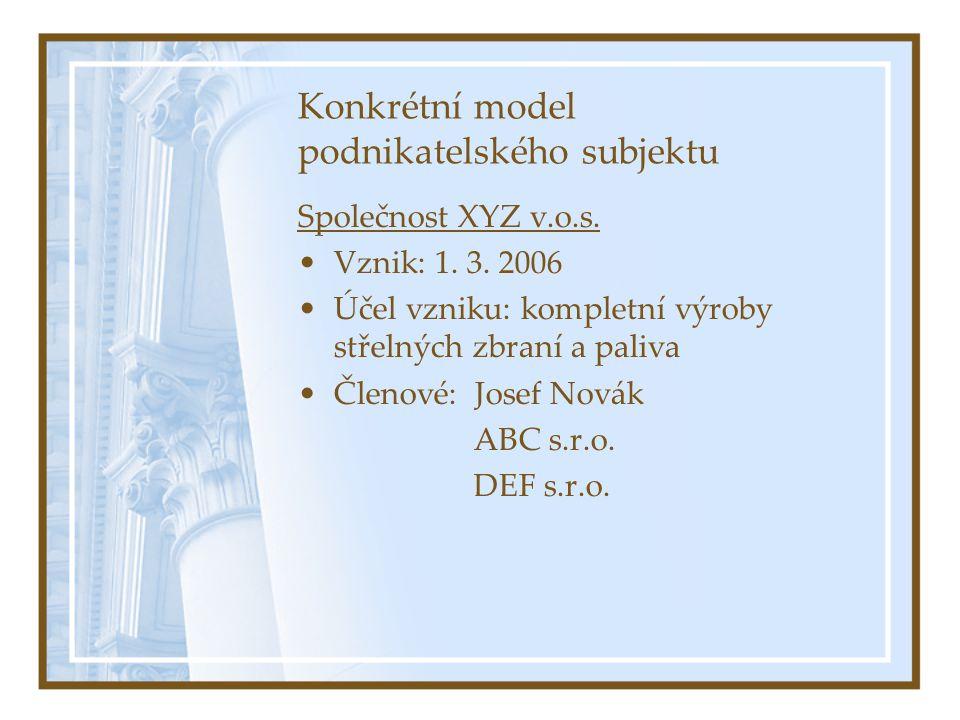 Konkrétní model podnikatelského subjektu Společnost XYZ v.o.s.